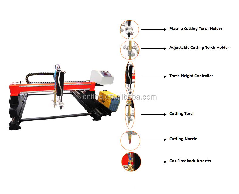 CNC Portable Cutting Machine Use Cutting Torch Holder