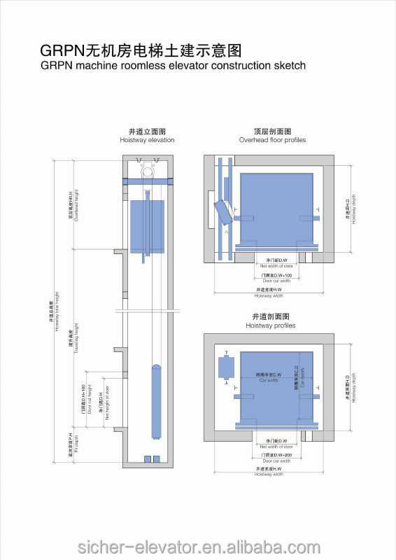 Srh Machine Roomless Elevator With Ce Certificate View