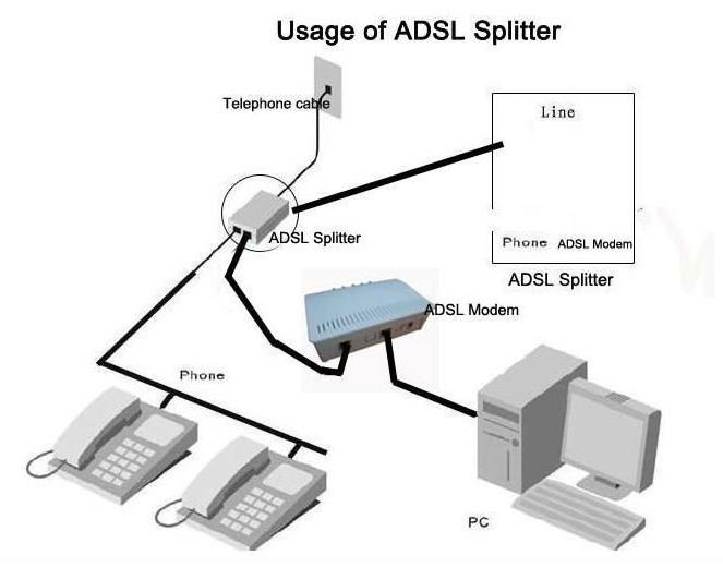 uk adsl modem splitter box