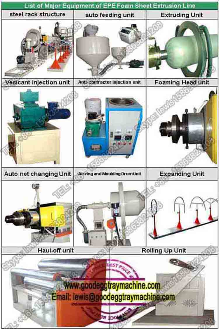 Plastic wrapping equipment