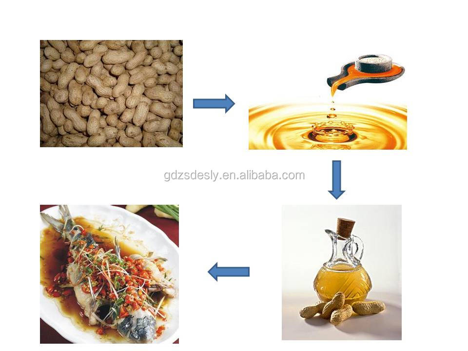 Groundnut oil peanut oil