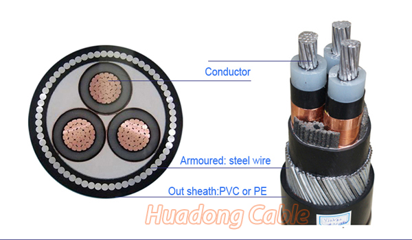 Copper Power Cable 4 Core 25mm 70mm 16mm SWA Armoured Power Cable Manufacturers in Myanmar