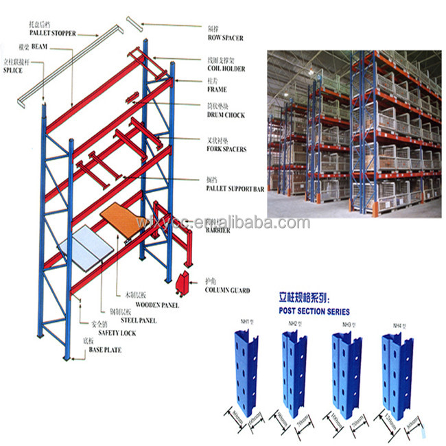 pallet rack specifications