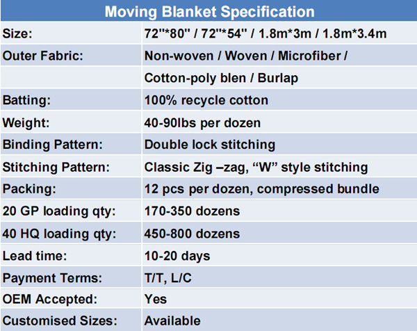 One-time moves economy skin felt moving blankets