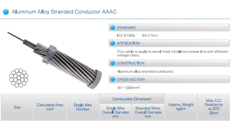 All Aluminum Alloy Stranded Conductor AAAC
