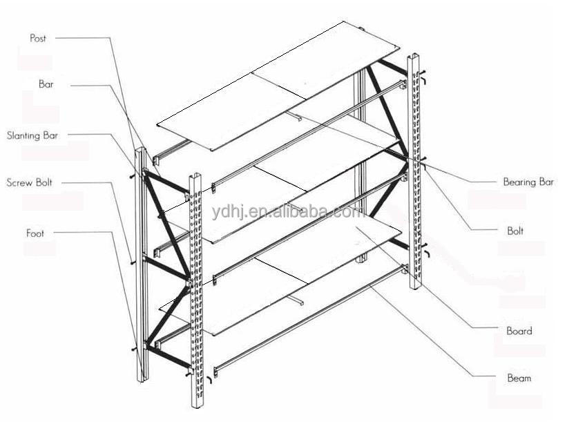 Supermarket Equipment Warehouse Storage Rack