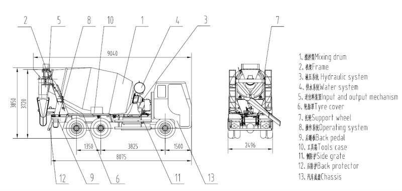cement truck parts diagram  diagram  auto wiring diagram