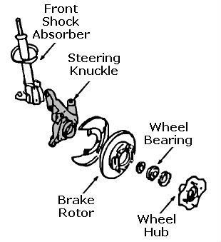 Mini Cooper Oxygen Sensor Location moreover Honda Cb700sc 1985 Nighthawk S Usa Turn Signal also Diy  96 Serpentine Drive Belt Pulleys Check Replace 894361 as well Acura Integra Repair Panel further RepairGuideContent. on acura rsx steering
