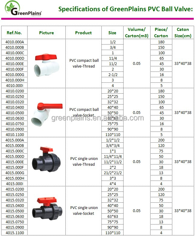 Irrigation PVC ball valve/ PVC Compact Ball Valve White color