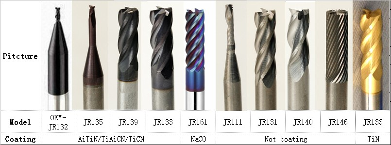 0.3mm-16mm solid carbide flat end mill cutter