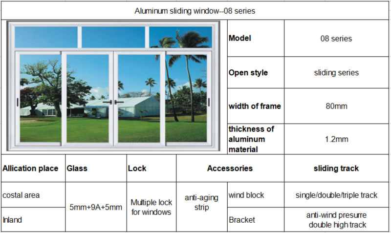Philippines aluminium sliding glass window for house for Windows and doors prices