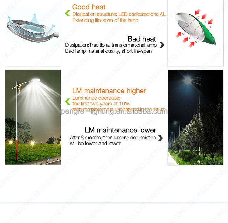 2014 new arrival Cree 135lm/w solar LED light ,led garden light