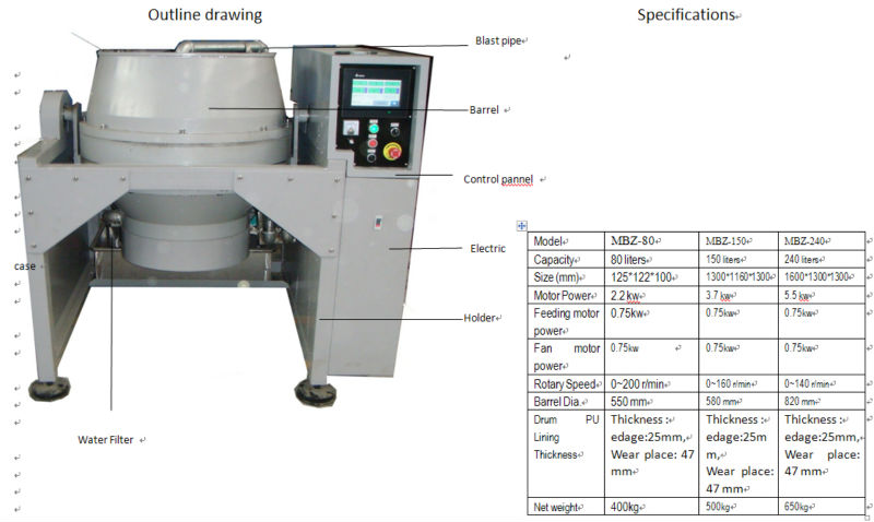 Engineers available to service machinery overseas After-sales Service Provided SS part polishing machine