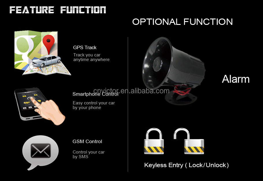 CE EMARK FCC TS16949 Certificate keyless entry gsm car alarm system