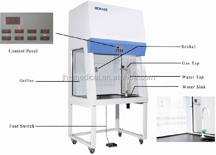 Fume Hood for Sale