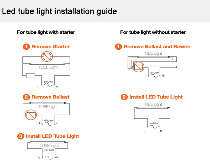 Delighted Led Wiring Guide Images - Wiring Diagram Ideas - blogitia.com
