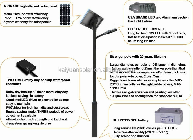 2014 New design ip65 4.5m solar garden light parts