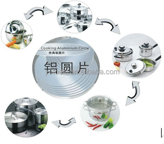 1050 aluminum circle for utensils manufcaturer