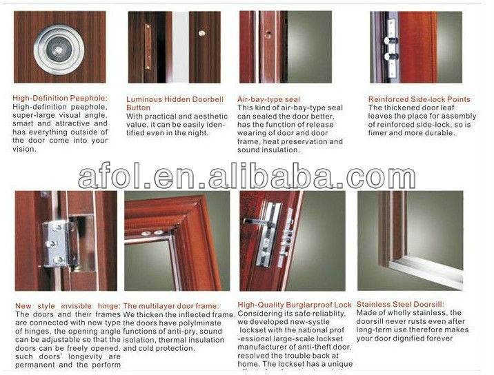 China new design inexpensive turkey steel security doors  sc 1 st  Zhejiang Afol Imp u0026 Exp Co. Ltd. - Alibaba : bay doors definition - pezcame.com