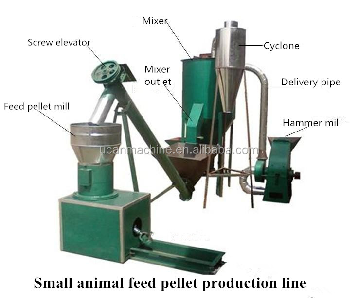 Chicken farm processing feed press plant 100-300kg/h animal feed pellet machine