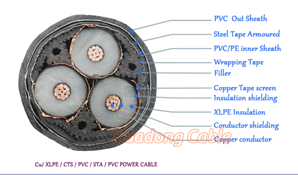 Cu/XLPE power cable 11kv /33kv /132kv /Copper conductor XLPE amoured power cable 3 core 33kV XLPE cable