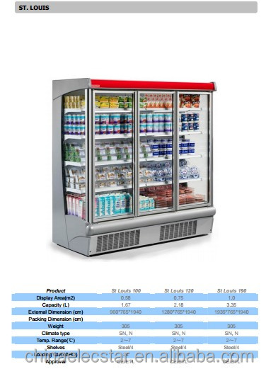 slimline multi glass door multi deck showcase ,supermarket refrigeration equipment,multideck display showcase,chiller