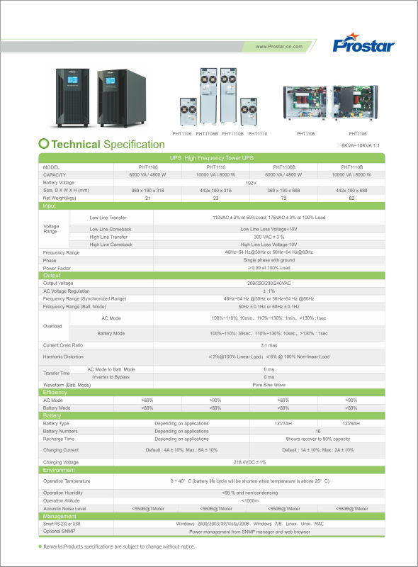 15kva UPS prices in pakistan high frequency UPS power inverter UPS