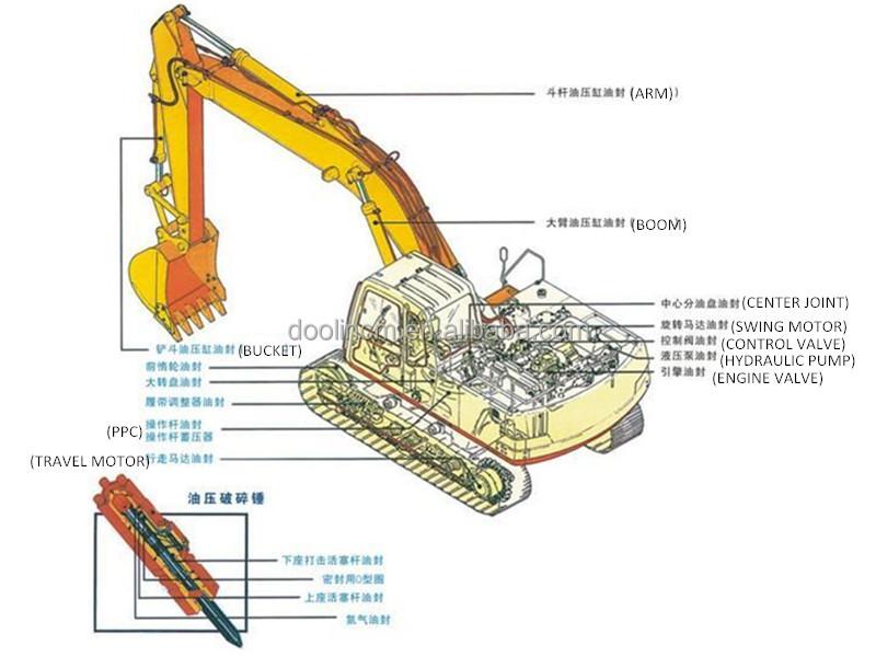 Hydraulic Boom Joint : Mkb hydraulic breaker hammer konan seals kit of