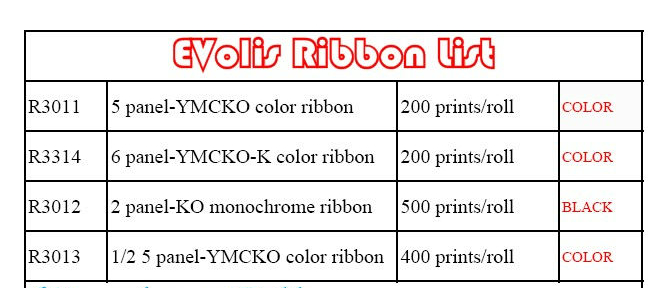Evolis R3011 YMCKO Color Ribbon 200 prints use for Evolis Pebble 4 printer