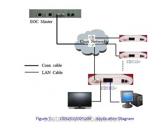 CD5204.jpg