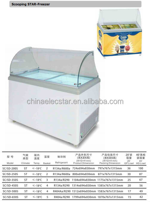 Ice Cream Scooping Freezer/ice cream dipping cabinet/gelato freezer for canteen/restaurant