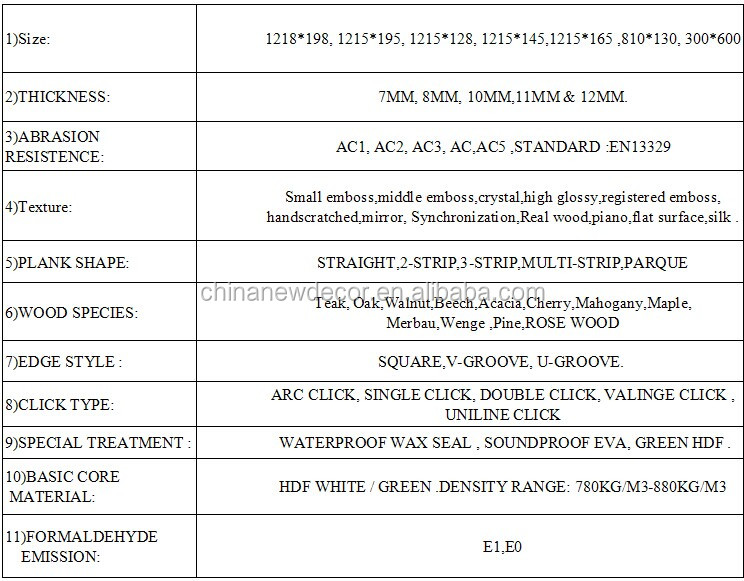 Valinge click v groove good quality laminate flooring for Laminate flooring specifications