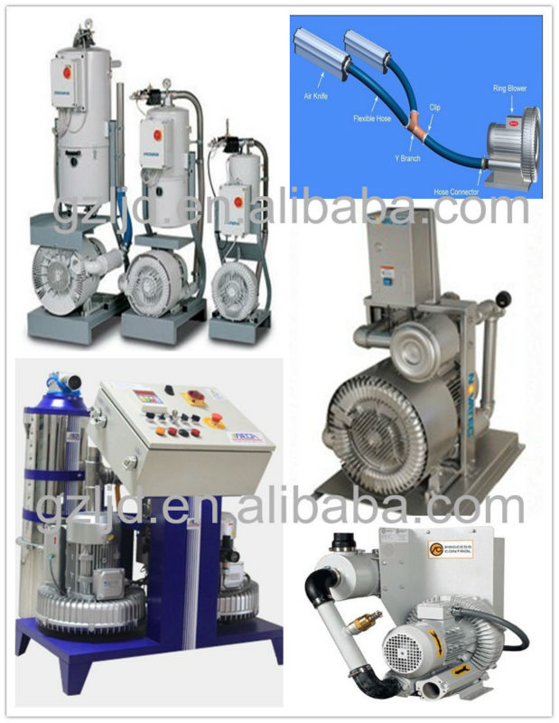 high suction blower for lifting system,sewage blower,industrial blower