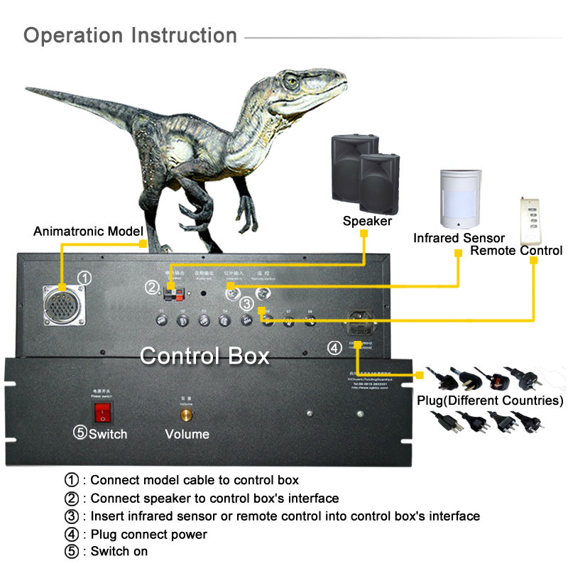 Amusement Attractions Electric Control Moving Dinosaur