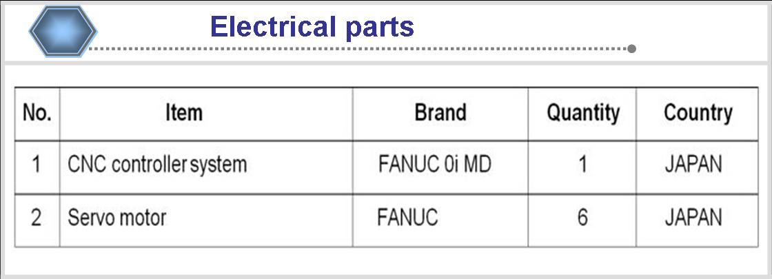 electrical parts.jpg