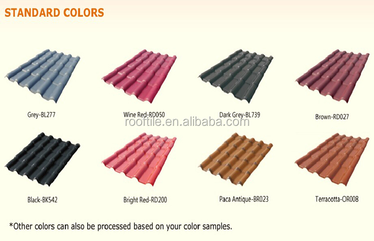 house synthetic resin roofing tile easy installation