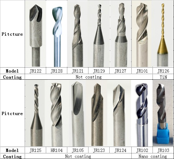 JR103 3mm - 12mm solid carbide drill bits for hardened steel