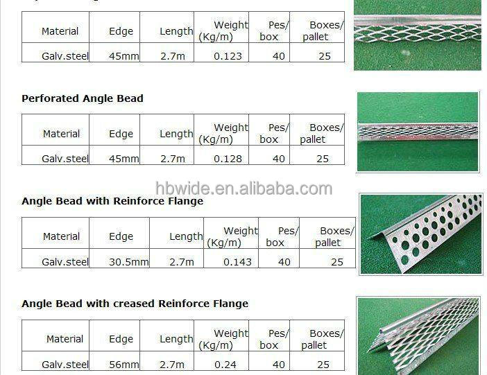 internal corner bead/angle bead pvc plastic corner mesh with angle beads