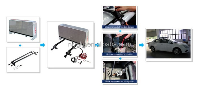 3G/WIFI/GPS/USB Mobile xxx Video Wireless Mobile Advertising Taxi Top LED Display