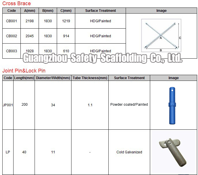 Guangzhou Safety Masonry Material H Frame Scaffolding For Construction