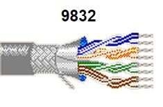 Belden Cable 9832