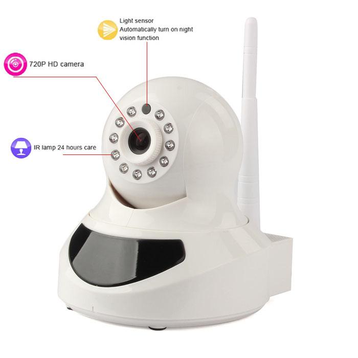 Camera facial recognition software free