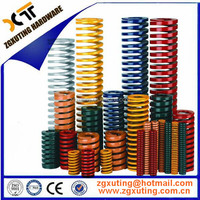 Top-level Flat wire spring spiral spring
