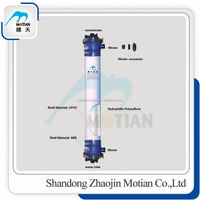 Chinese UF1IA200 Type--UF Membrane In Environment
