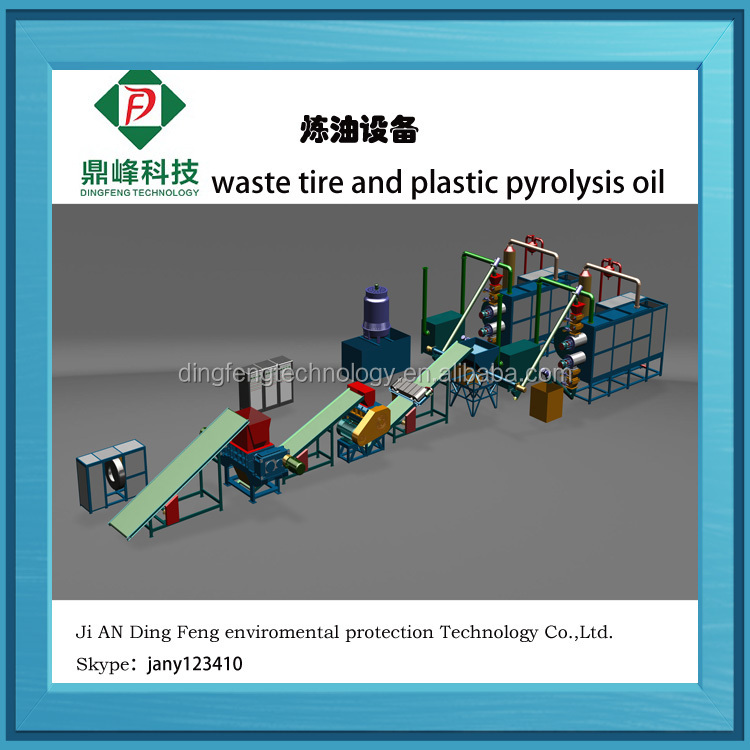 jiangxi fully automatic tyre pyrolysis plant manufacturers from china