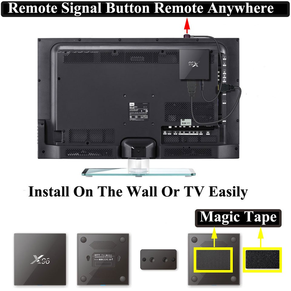 X96 amlogic S905X A53 android 6.0 tv box 1gb 8gb s905x 4k X96 android tv box