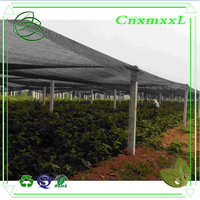 sun shade netting for garden in favorable price