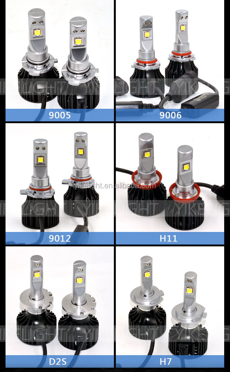 America Market 9005/9006 Car LED headlights 6500K/5000K 8000lm with Cre XHP50 chips