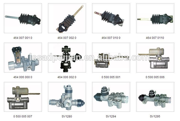 leveling valve