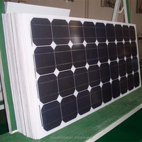 High Efficiency 12v 150w price per watt solar panels